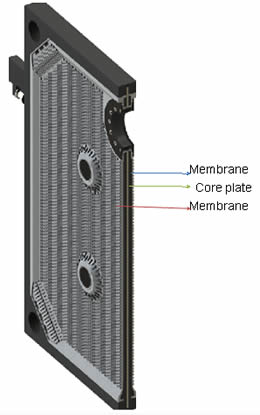 Membrane filter plate is designed with replaceable membrane through caulking groove